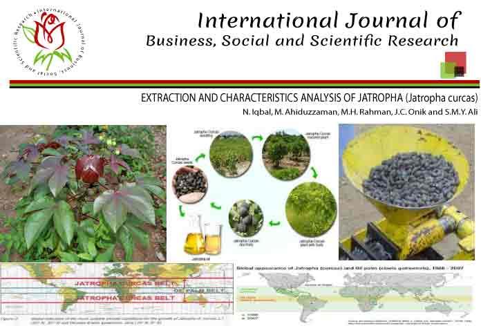 EXTRACTION AND CHARACTERISTICS ANALYSIS OF JATROPHA (Jatropha curcas)