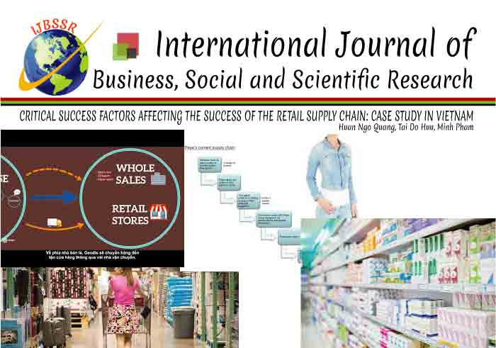 CRITICAL SUCCESS FACTORS AFFECTING THE SUCCESS OF THE RETAIL SUPPLY CHAIN: CASE STUDY IN VIETNAM