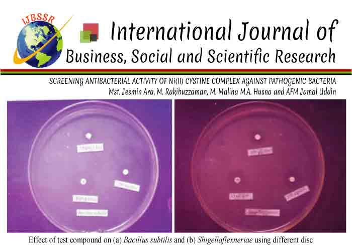 SCREENING ANTIBACTERIAL ACTIVITY OF Ni(II) CYSTINE COMPLEX AGAINST PATHOGENIC BACTERIA