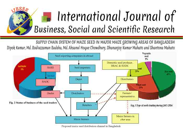SUPPLY CHAIN SYSTEM OF MAIZE SEED IN MAJOR MAIZE GROWING AREAS OF BANGLADESH