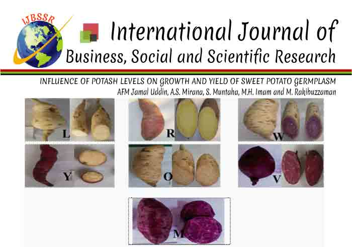 INFLUENCE OF POTASH LEVELS ON GROWTH AND YIELD OF SWEET POTATO GERMPLASM