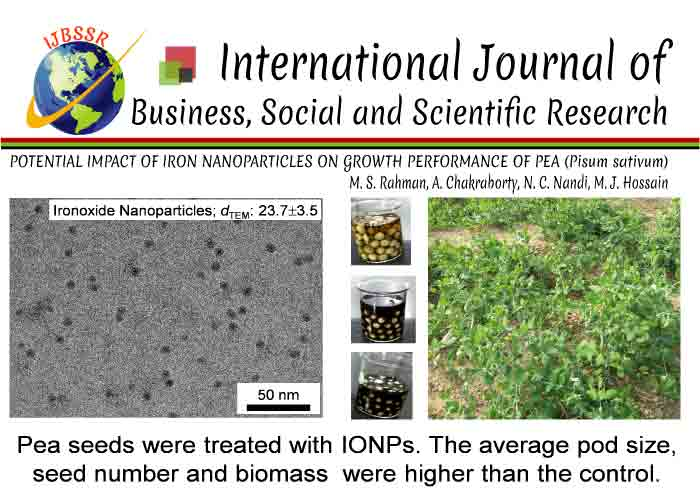 POTENTIAL IMPACT OF IRON NANOPARTICLES ON GROWTH PERFORMANCE OF PEA (Pisum sativum)